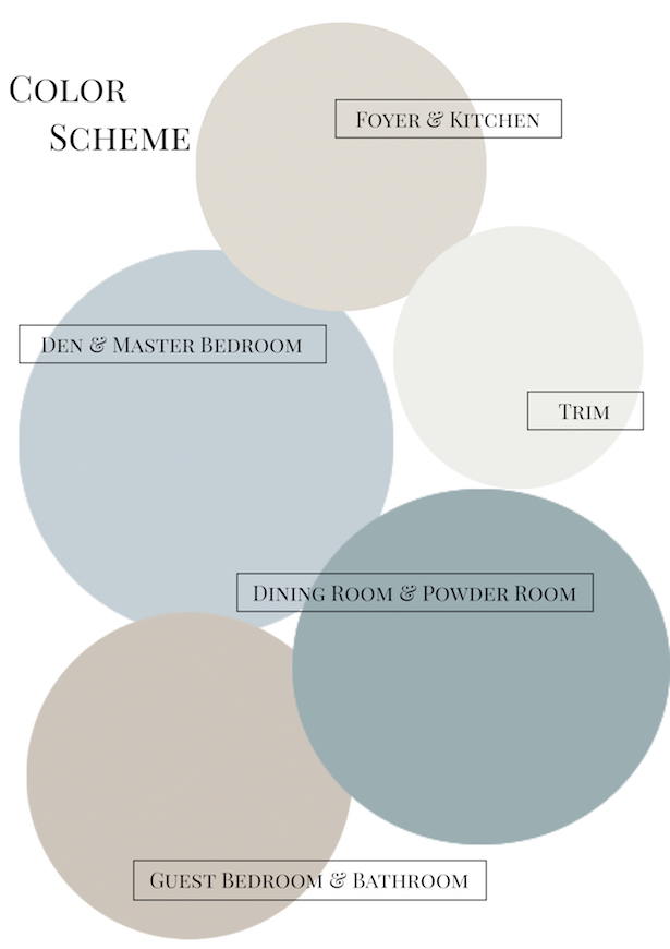 Color Scheming Why I Chose A Home Color Scheme Pender