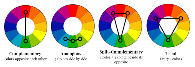 Use color theory to help in choosing a palette for a home color scheme