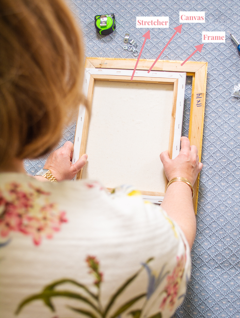 Katherine fitting painting into frame - parts labeled: frame, stretcher, canvas